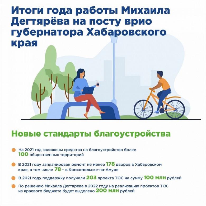 «На людей обратили внимание» - общественники о смене подходов команды Дегтярёва к системе ТОС фото 2