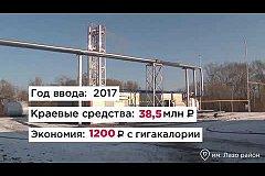 Итоги поездки Михаила Дегтярёва в район им Лазо